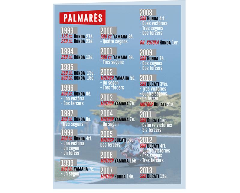 palmares_carles_checa--641406.jpg